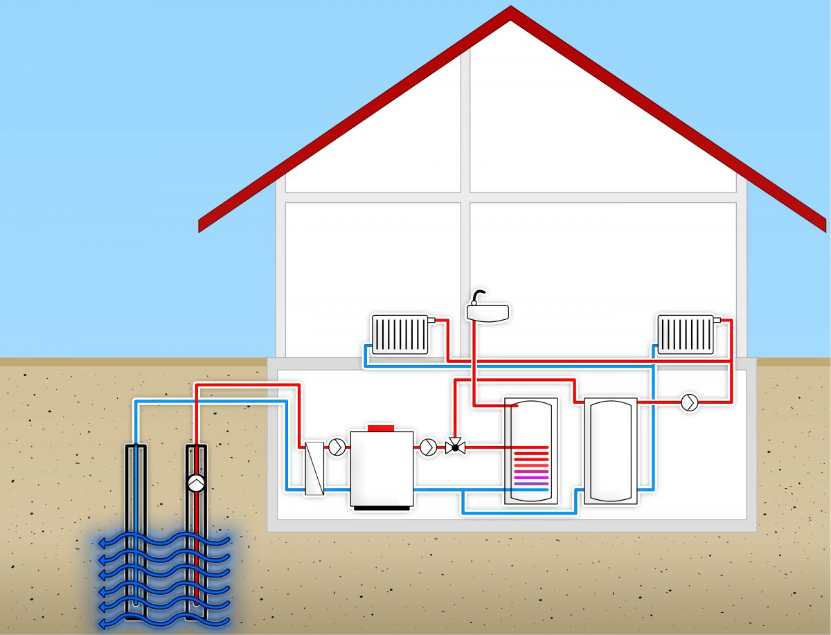 air-source-heat-pump-London-heat-pump-London